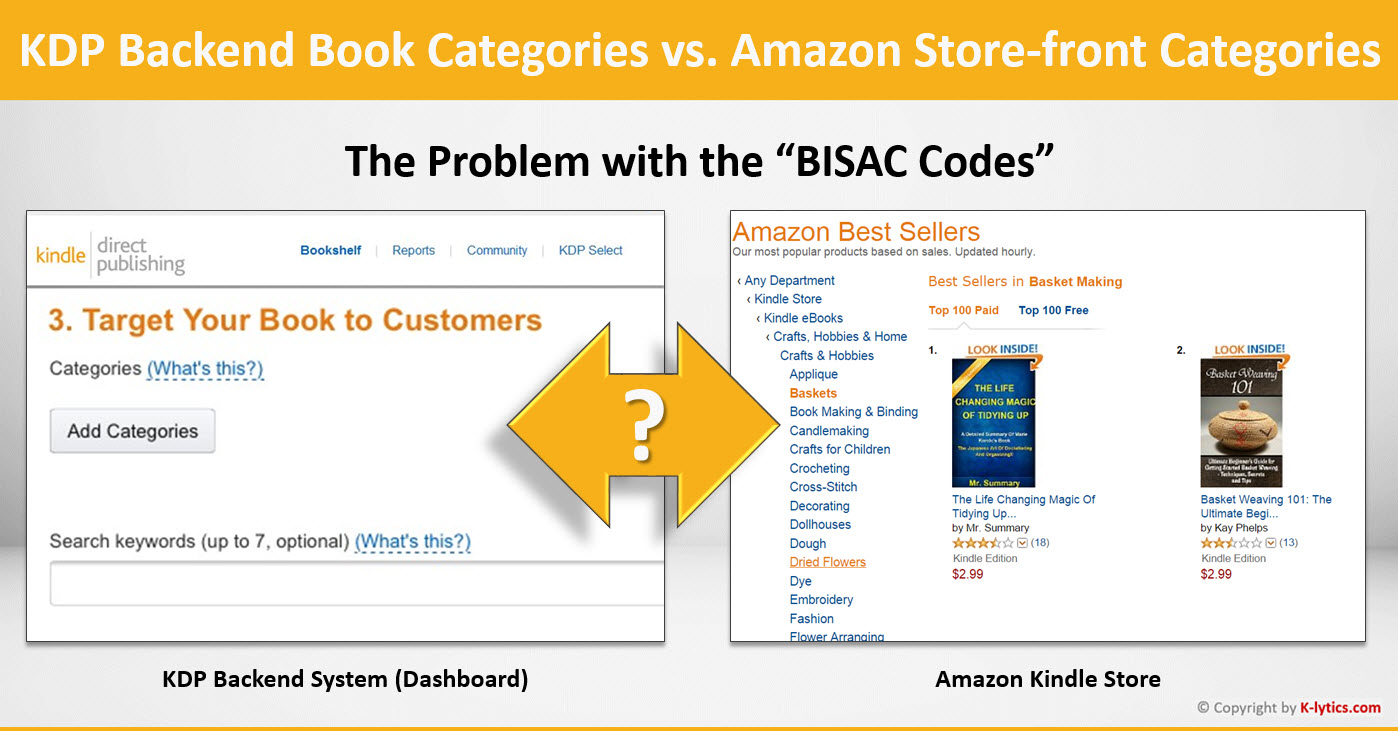 Bisac Codes And Kdp Categories Vs Amazon Storefront